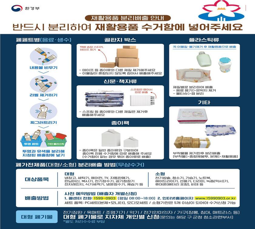 성남시, 추석연휴 재활용쓰레기 관리대책 추진